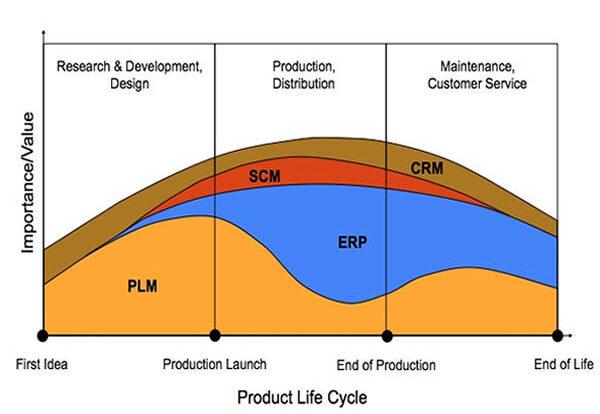 BMS-Blog-Sept-2011